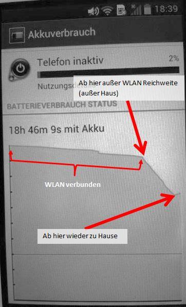 Akkuverbrauch LG P970 - keine WLAN Verbindung